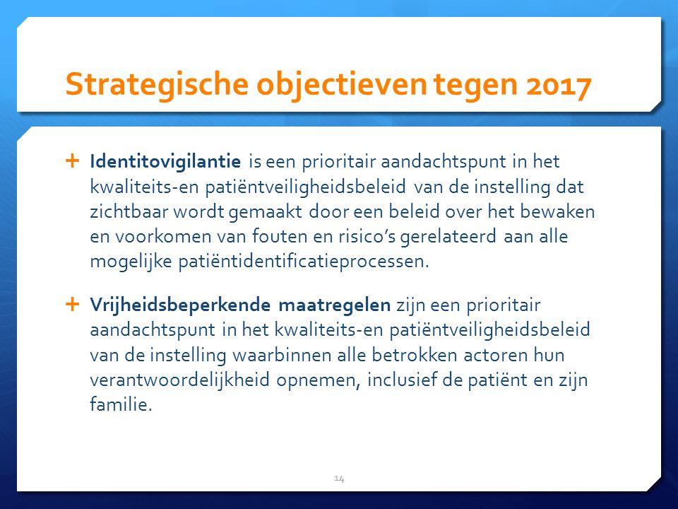 Strategische objectieven tegen 2017  Identitovigilantie is een prioritair aandachtspunt in het kwaliteits-en patiëntveiligheidsbeleid van de instelling dat zichtbaar wordt gemaakt door een beleid over het bewaken en voorkomen van fouten en risico's gerelateerd aan alle mogelijke patiëntidentificatieprocessen.