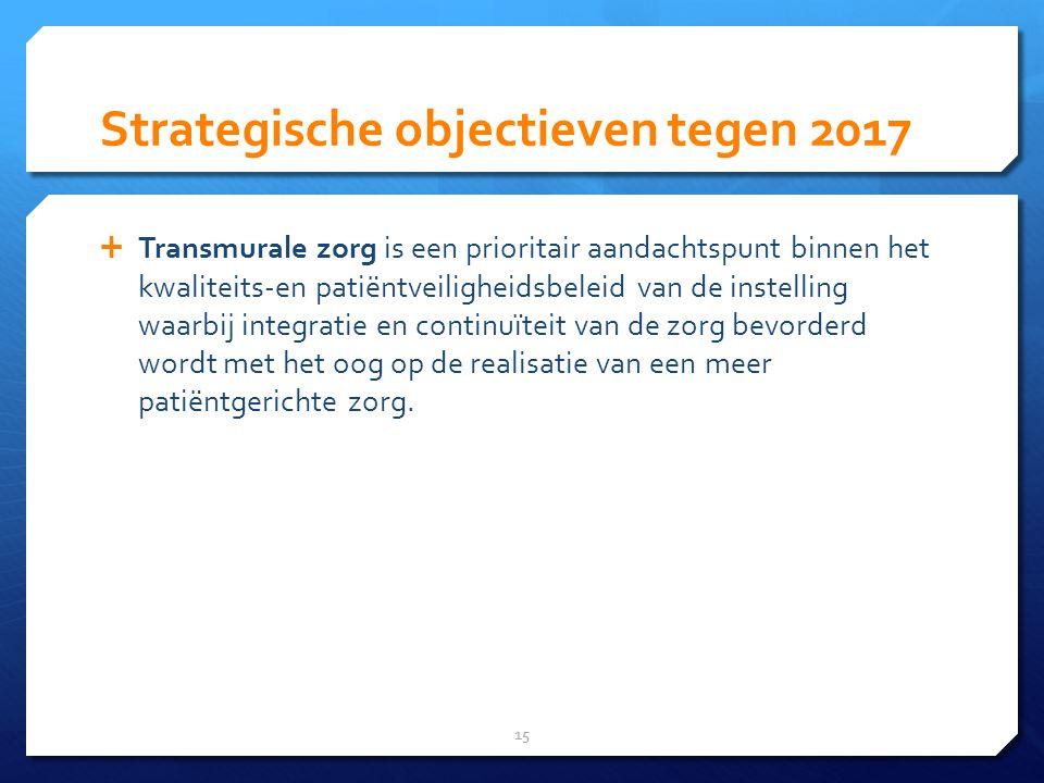 Strategische objectieven tegen 2017  Transmurale zorg is een prioritair aandachtspunt binnen het kwaliteits-en patiëntveiligheidsbeleid van de instelling waarbij integratie en continuïteit van de zorg bevorderd wordt met het oog op de realisatie van een meer patiëntgerichte zorg.