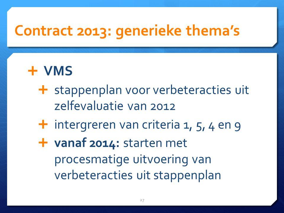 Contract 2013: generieke thema's 27  VMS  stappenplan voor verbeteracties uit zelfevaluatie van 2012  intergreren van criteria 1, 5, 4 en 9  vanaf 2014: starten met procesmatige uitvoering van verbeteracties uit stappenplan