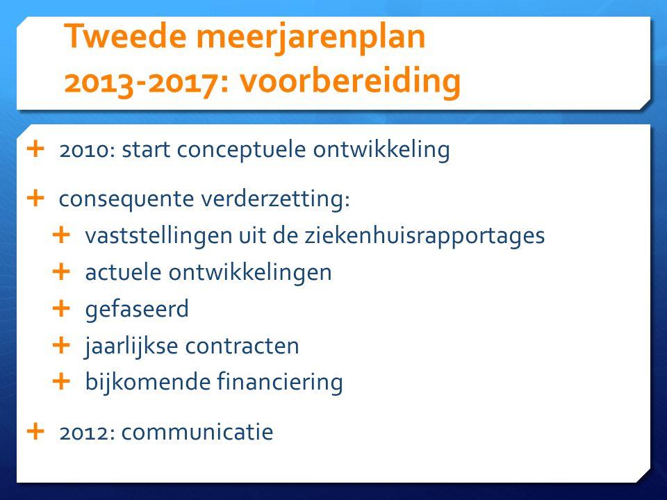 Tweede meerjarenplan 2013-2017: voorbereiding  2010: start conceptuele ontwikkeling  consequente verderzetting:  vaststellingen uit de ziekenhuisrapportages  actuele ontwikkelingen  gefaseerd  jaarlijkse contracten  bijkomende financiering  2012: communicatie