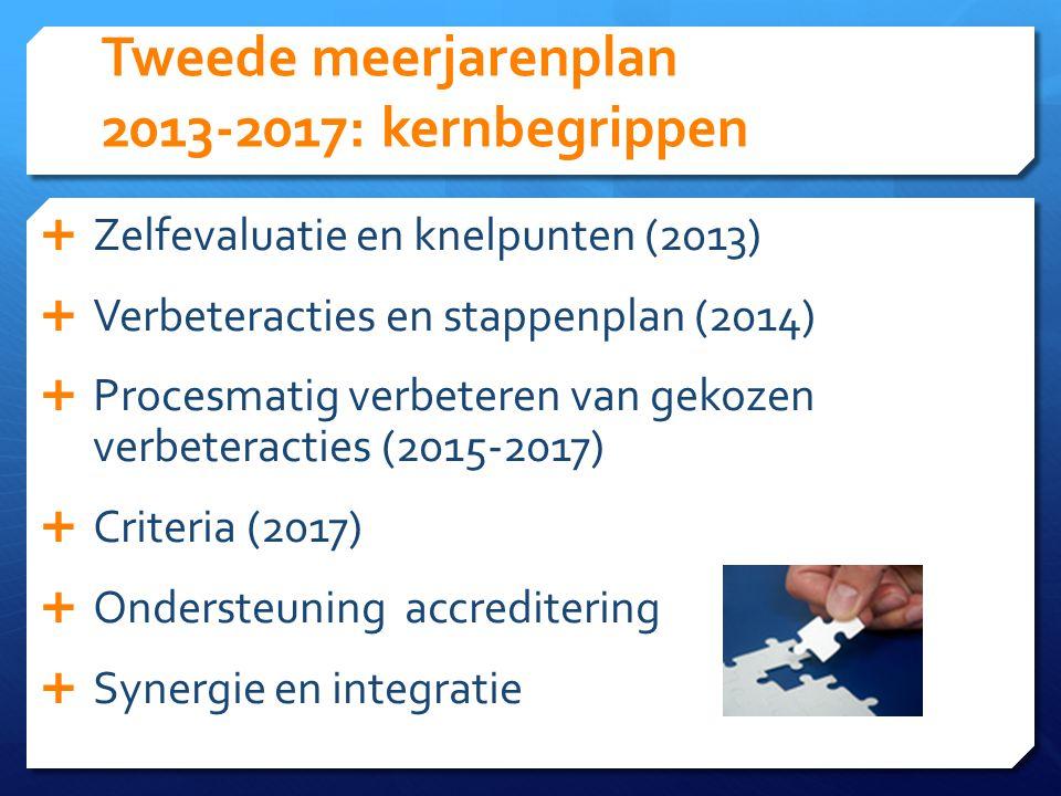 Tweede meerjarenplan 2013-2017: kernbegrippen  Zelfevaluatie en knelpunten (2013)  Verbeteracties en stappenplan (2014)  Procesmatig verbeteren van gekozen verbeteracties (2015-2017)  Criteria (2017)  Ondersteuning accreditering  Synergie en integratie