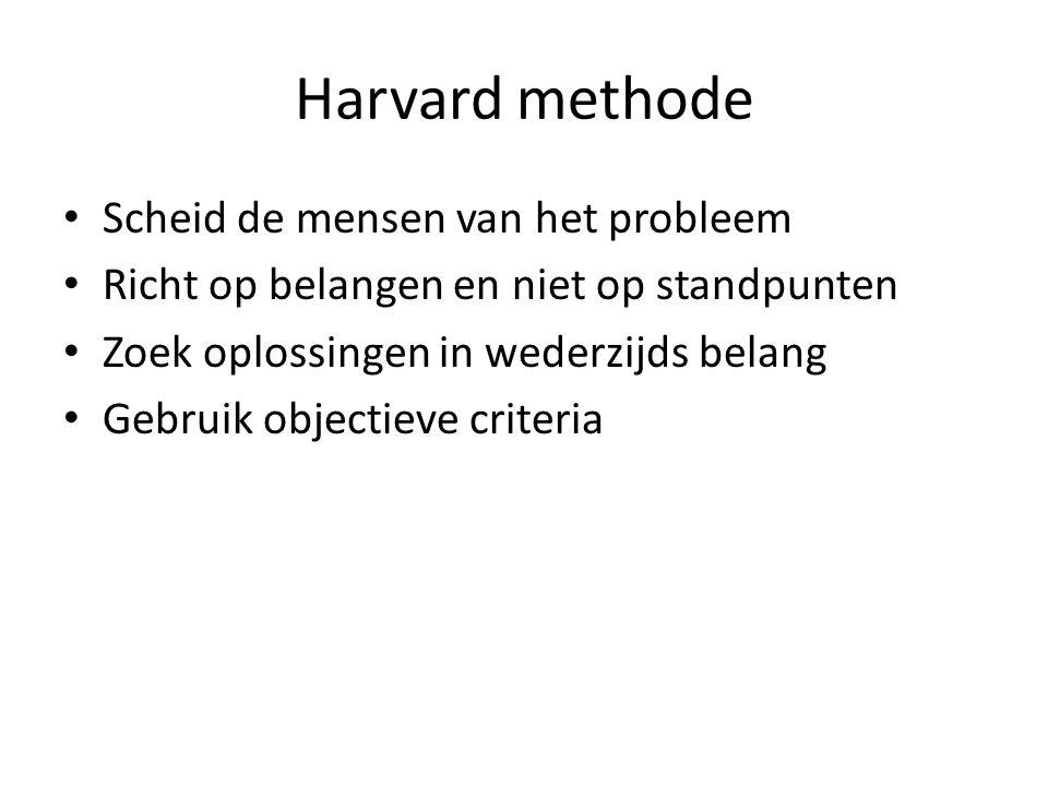 Harvard methode • Scheid de mensen van het probleem • Richt op belangen en niet op standpunten • Zoek oplossingen in wederzijds belang • Gebruik objec