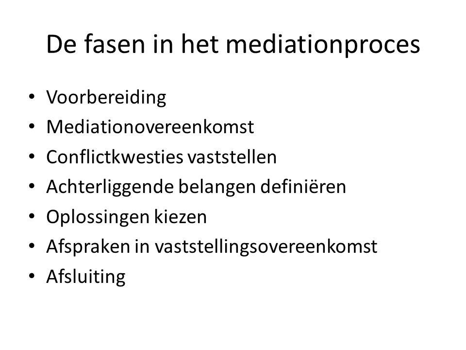 De fasen in het mediationproces • Voorbereiding • Mediationovereenkomst • Conflictkwesties vaststellen • Achterliggende belangen definiëren • Oplossin