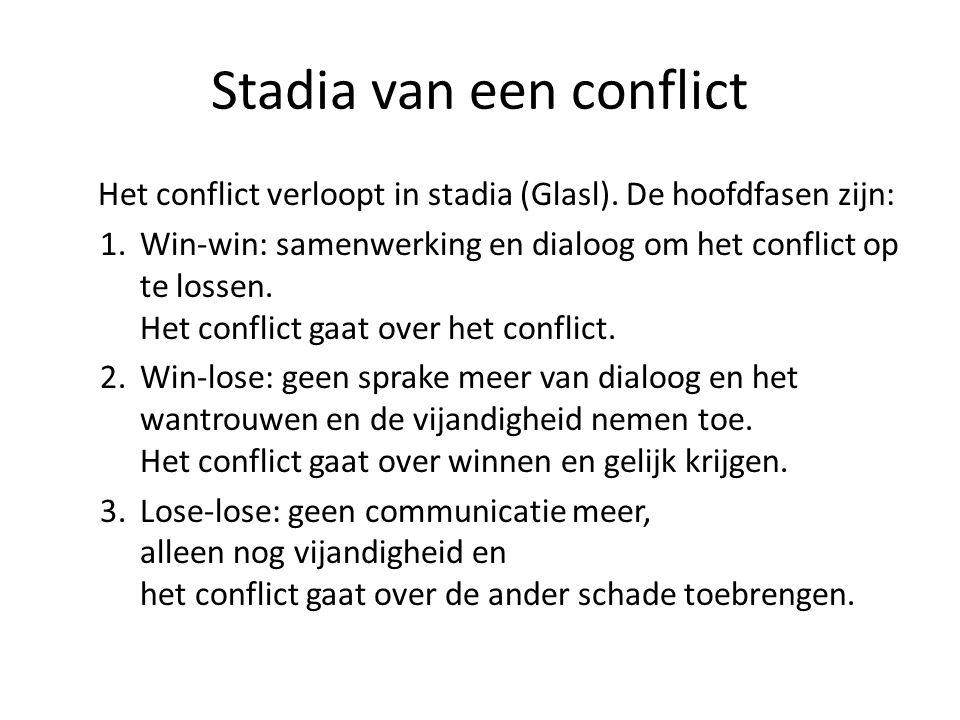 Stadia van een conflict Het conflict verloopt in stadia (Glasl). De hoofdfasen zijn: 1.Win-win: samenwerking en dialoog om het conflict op te lossen.