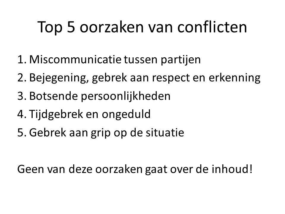 Top 5 oorzaken van conflicten 1.Miscommunicatie tussen partijen 2.Bejegening, gebrek aan respect en erkenning 3.Botsende persoonlijkheden 4.Tijdgebrek