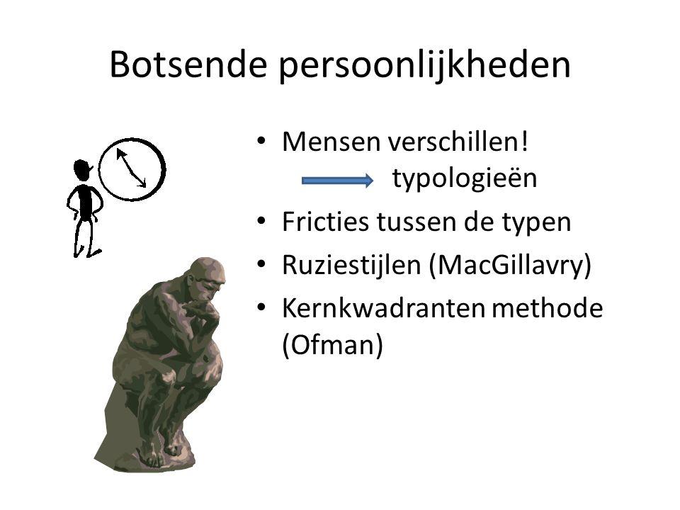 Botsende persoonlijkheden • Mensen verschillen! typologieën • Fricties tussen de typen • Ruziestijlen (MacGillavry) • Kernkwadranten methode (Ofman)