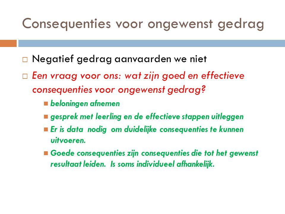Consequenties voor ongewenst gedrag  Negatief gedrag aanvaarden we niet  Een vraag voor ons: wat zijn goed en effectieve consequenties voor ongewens