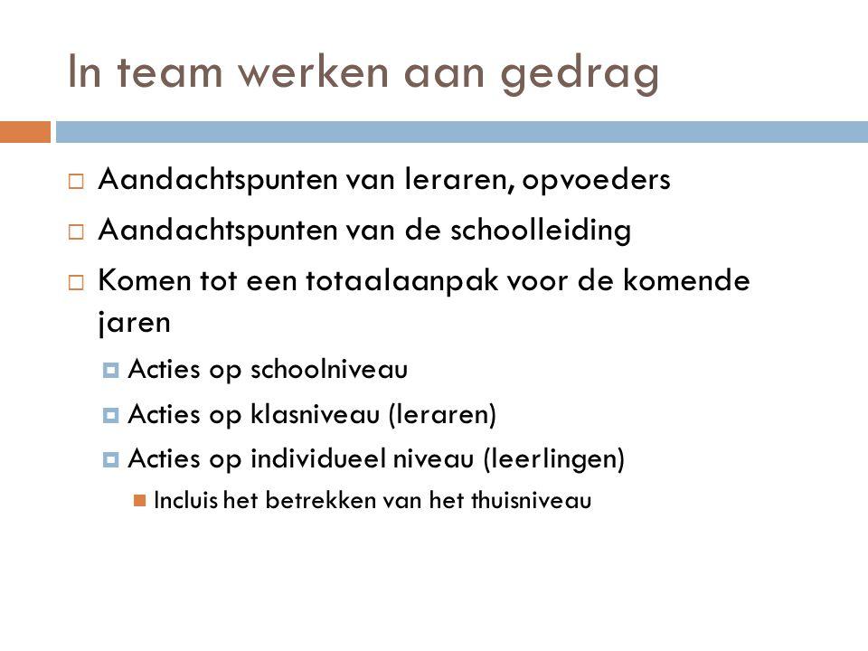 In team werken aan gedrag  Aandachtspunten van leraren, opvoeders  Aandachtspunten van de schoolleiding  Komen tot een totaalaanpak voor de komende