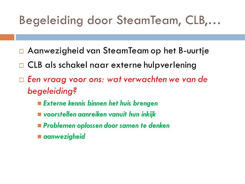 Begeleiding door SteamTeam, CLB,…  Aanwezigheid van SteamTeam op het B-uurtje  CLB als schakel naar externe hulpverlening  Een vraag voor ons: wat