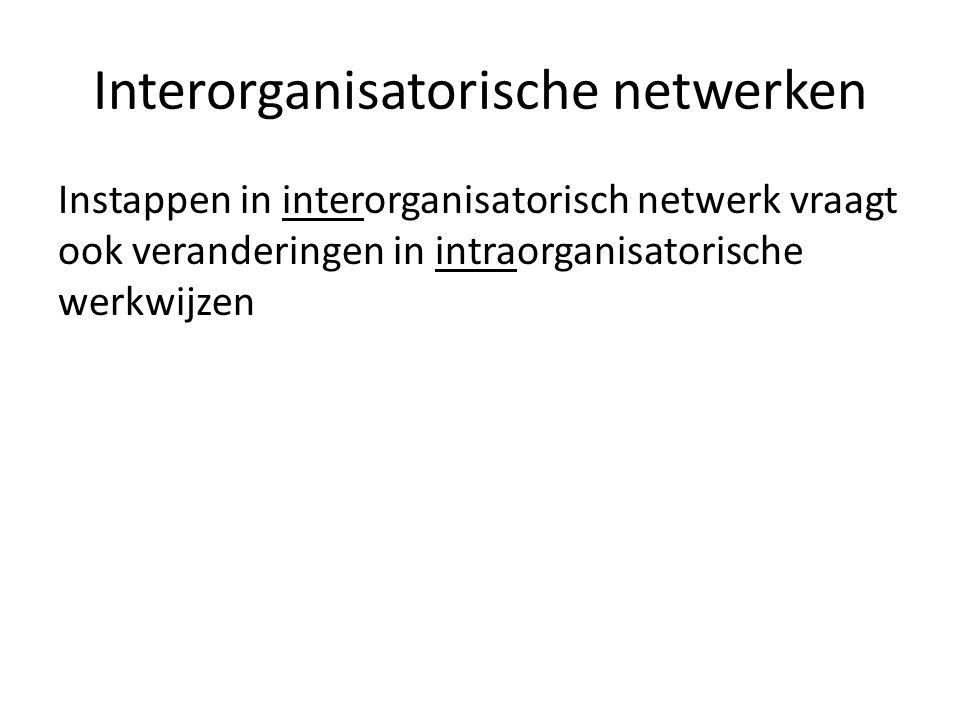 Interorganisatorische netwerken Instappen in interorganisatorisch netwerk vraagt ook veranderingen in intraorganisatorische werkwijzen