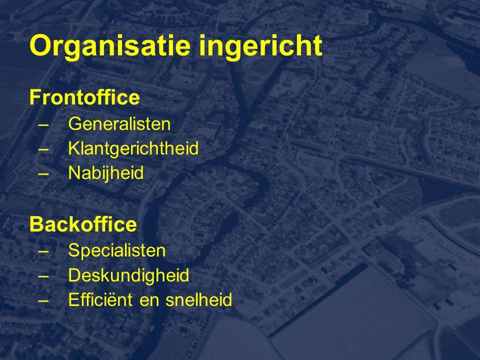 Organisatie ingericht Frontoffice –Generalisten –Klantgerichtheid –Nabijheid Backoffice –Specialisten –Deskundigheid –Efficiënt en snelheid
