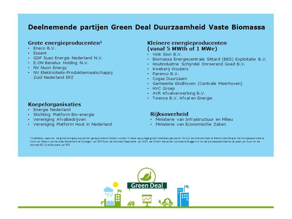 Deelnemende partijen Green Deal Duurzaamheid Vaste Biomassa Grote energieproducenten 1 • Eneco B.V. • Essent • GDF Suez Energie Nederland N.V. • E.ON