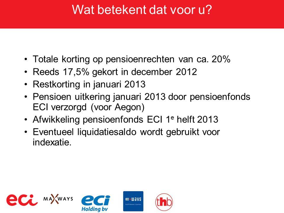 Wat betekent dat voor u.•Totale korting op pensioenrechten van ca.