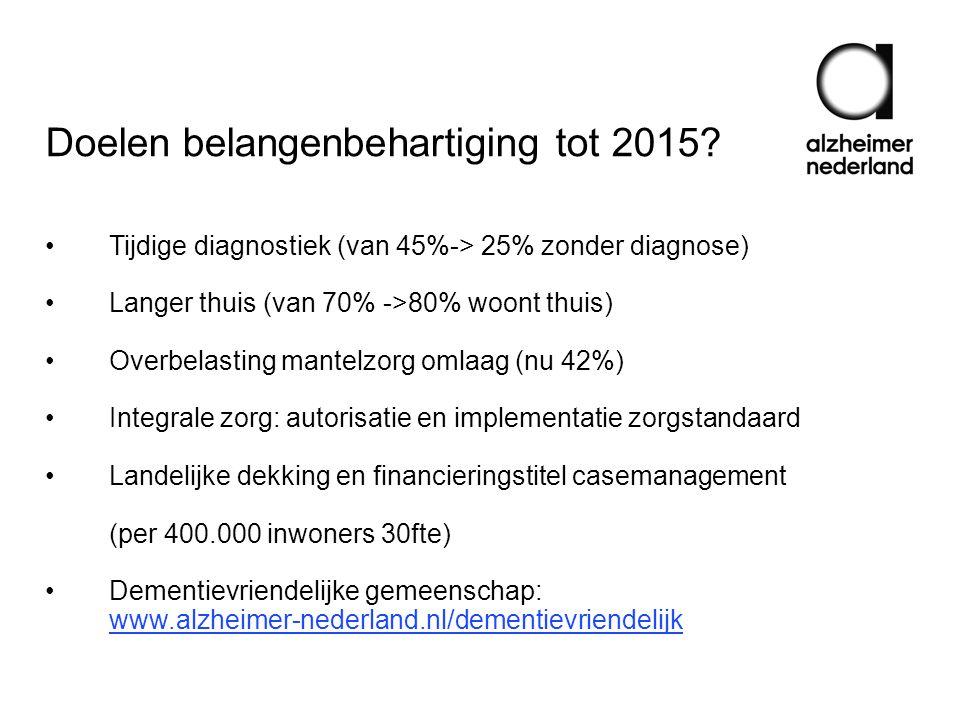 Doelen belangenbehartiging tot 2015? •Tijdige diagnostiek (van 45%-> 25% zonder diagnose) •Langer thuis (van 70% ->80% woont thuis) •Overbelasting man