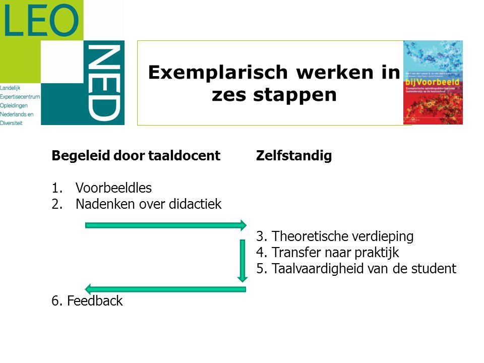 Exemplarisch werken in zes stappen Begeleid door taaldocent 1.Voorbeeldles 2.Nadenken over didactiek 6. Feedback Zelfstandig 3. Theoretische verdiepin