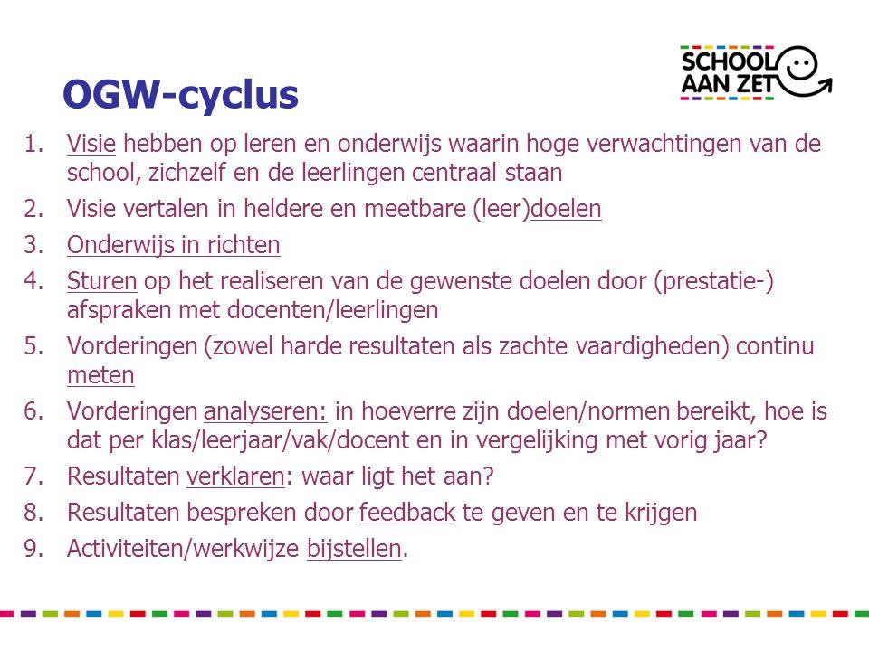 OGW-cyclus 1.Visie hebben op leren en onderwijs waarin hoge verwachtingen van de school, zichzelf en de leerlingen centraal staan 2.Visie vertalen in heldere en meetbare (leer)doelen 3.Onderwijs in richten 4.Sturen op het realiseren van de gewenste doelen door (prestatie-) afspraken met docenten/leerlingen 5.Vorderingen (zowel harde resultaten als zachte vaardigheden) continu meten 6.Vorderingen analyseren: in hoeverre zijn doelen/normen bereikt, hoe is dat per klas/leerjaar/vak/docent en in vergelijking met vorig jaar.