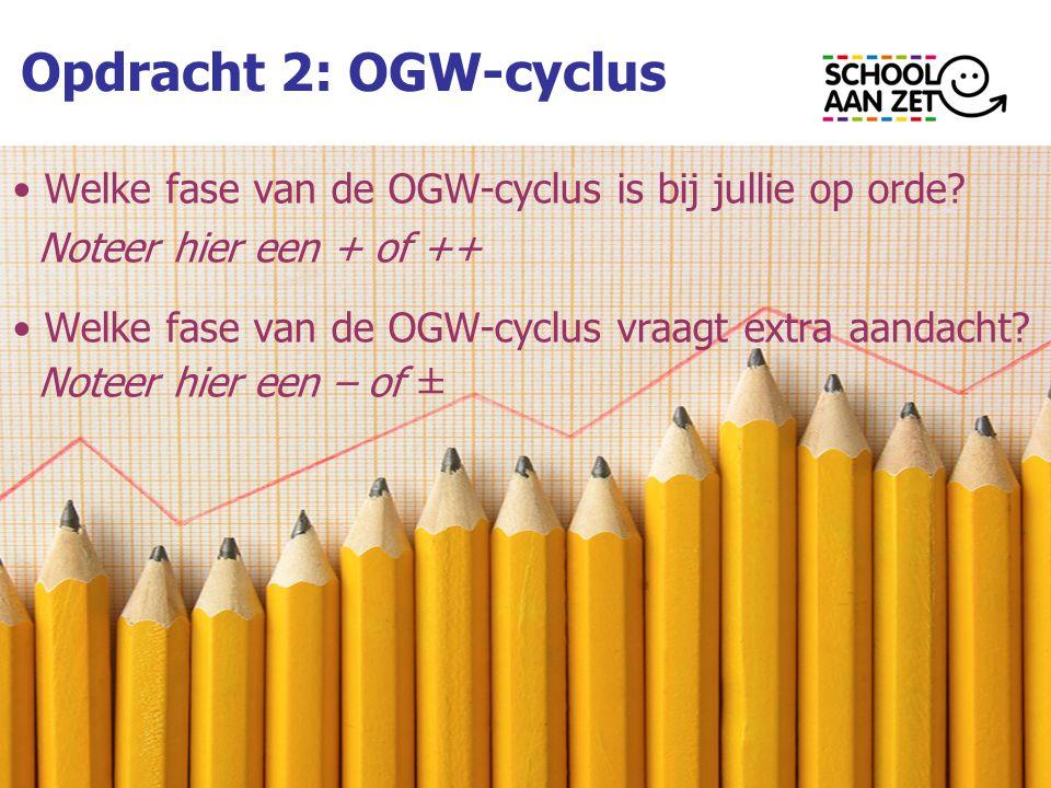 Opdracht 2: OGW-cyclus • Welke fase van de OGW-cyclus is bij jullie op orde? Noteer hier een + of ++ • Welke fase van de OGW-cyclus vraagt extra aanda