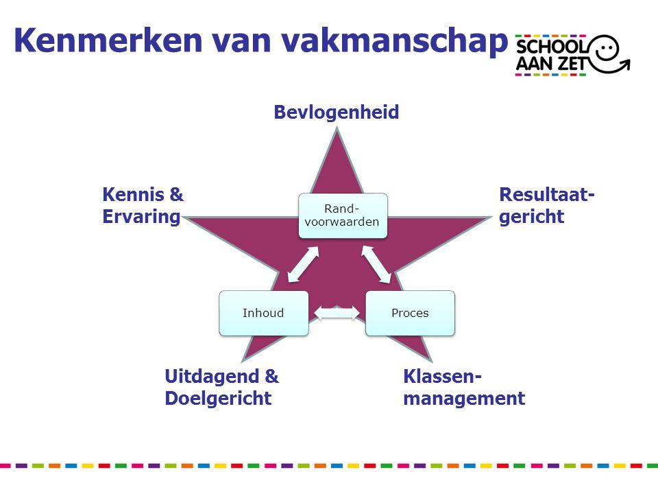 Kenmerken van vakmanschap Bevlogenheid Resultaat- gericht Klassen- management Kennis & Ervaring Uitdagend & Doelgericht Rand- voorwaarden ProcesInhoud