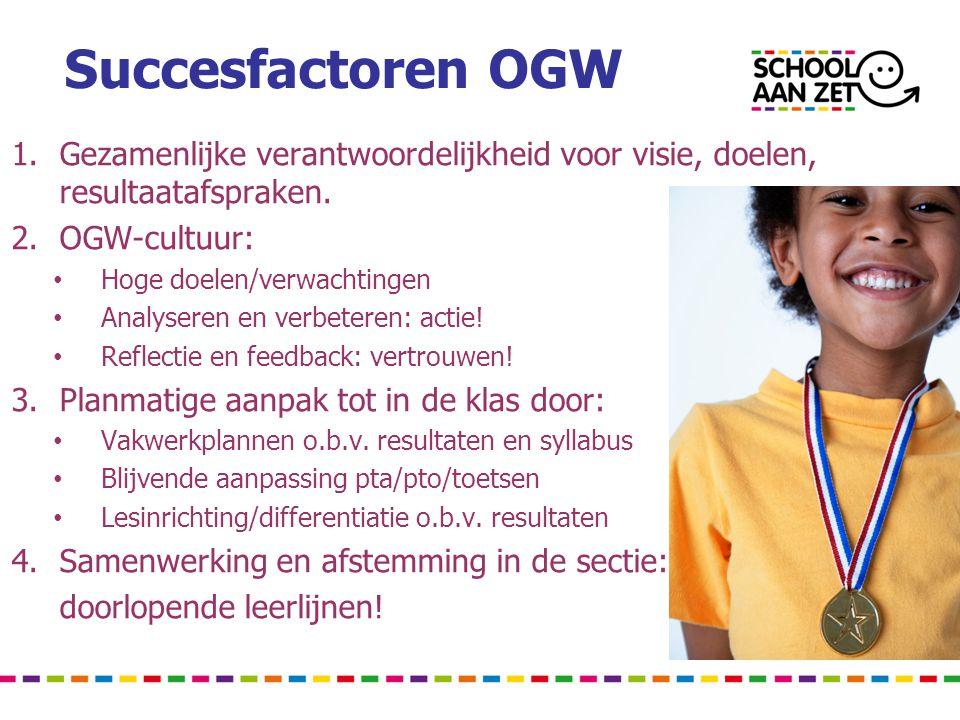 Succesfactoren OGW 1.Gezamenlijke verantwoordelijkheid voor visie, doelen, resultaatafspraken. 2.OGW-cultuur: • Hoge doelen/verwachtingen • Analyseren