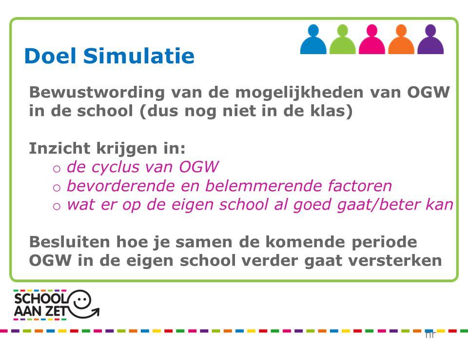 Doel Simulatie nr Bewustwording van de mogelijkheden van OGW in de school (dus nog niet in de klas) Inzicht krijgen in: o de cyclus van OGW o bevorderende en belemmerende factoren o wat er op de eigen school al goed gaat/beter kan Besluiten hoe je samen de komende periode OGW in de eigen school verder gaat versterken