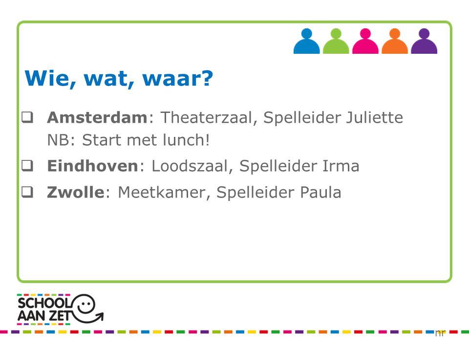 Wie, wat, waar?  Amsterdam: Theaterzaal, Spelleider Juliette NB: Start met lunch!  Eindhoven: Loodszaal, Spelleider Irma  Zwolle: Meetkamer, Spelle