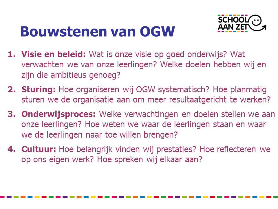 Bouwstenen van OGW 1.Visie en beleid: Wat is onze visie op goed onderwijs.