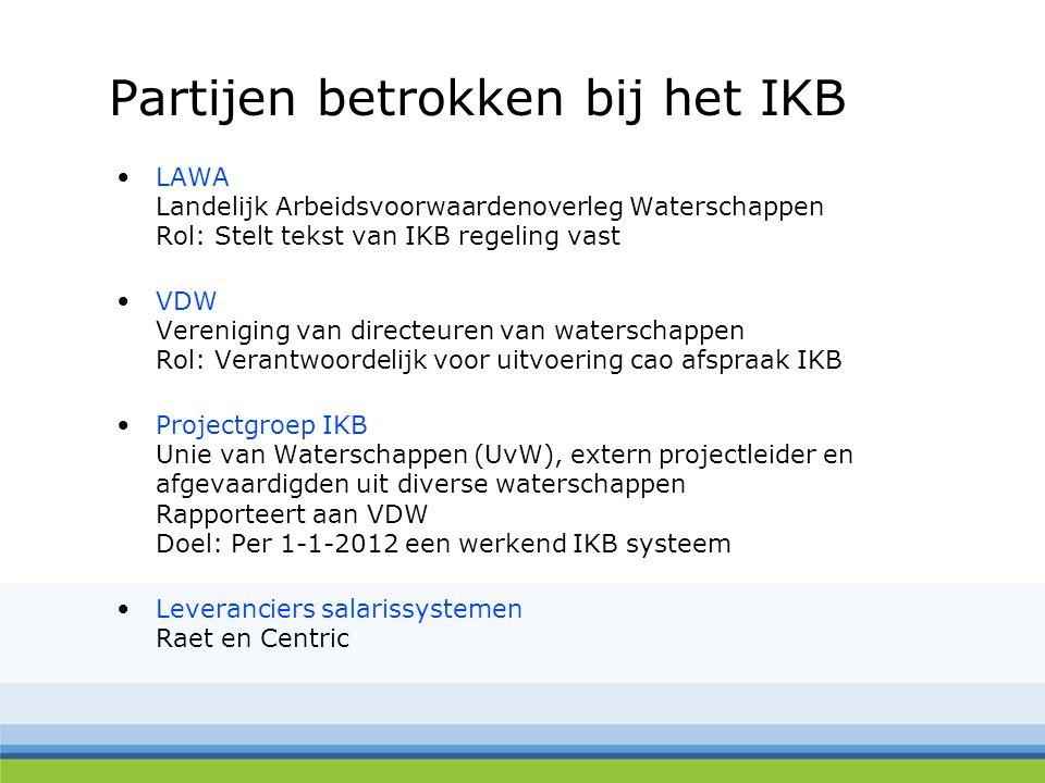 •LAWA Landelijk Arbeidsvoorwaardenoverleg Waterschappen Rol: Stelt tekst van IKB regeling vast •VDW Vereniging van directeuren van waterschappen Rol: