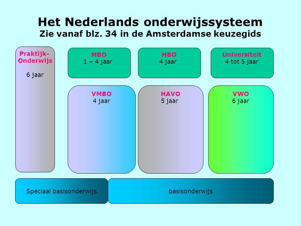 Speciaal basisonderwijsbasisonderwijs Praktijk- Onderwijs 6 jaar VMBO 4 jaar VWO 6 jaar MBO 1 – 4 jaar Universiteit 4 tot 5 jaar HBO 4 jaar HAVO 5 jaar Het Nederlands onderwijssysteem Zie vanaf blz.