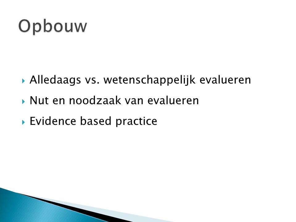  Alledaags vs. wetenschappelijk evalueren  Nut en noodzaak van evalueren  Evidence based practice