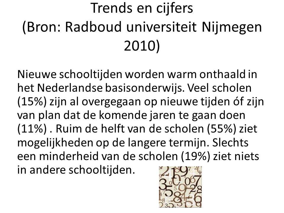 Trends en cijfers (Bron: Radboud universiteit Nijmegen 2010) Nieuwe schooltijden worden warm onthaald in het Nederlandse basisonderwijs. Veel scholen