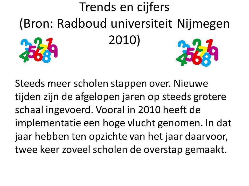 Trends en cijfers (Bron: Radboud universiteit Nijmegen 2010) Steeds meer scholen stappen over. Nieuwe tijden zijn de afgelopen jaren op steeds grotere