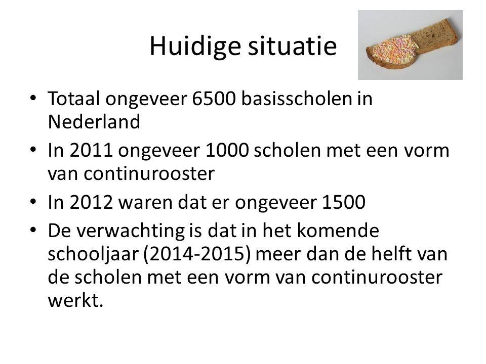 Huidige situatie • Totaal ongeveer 6500 basisscholen in Nederland • In 2011 ongeveer 1000 scholen met een vorm van continurooster • In 2012 waren dat