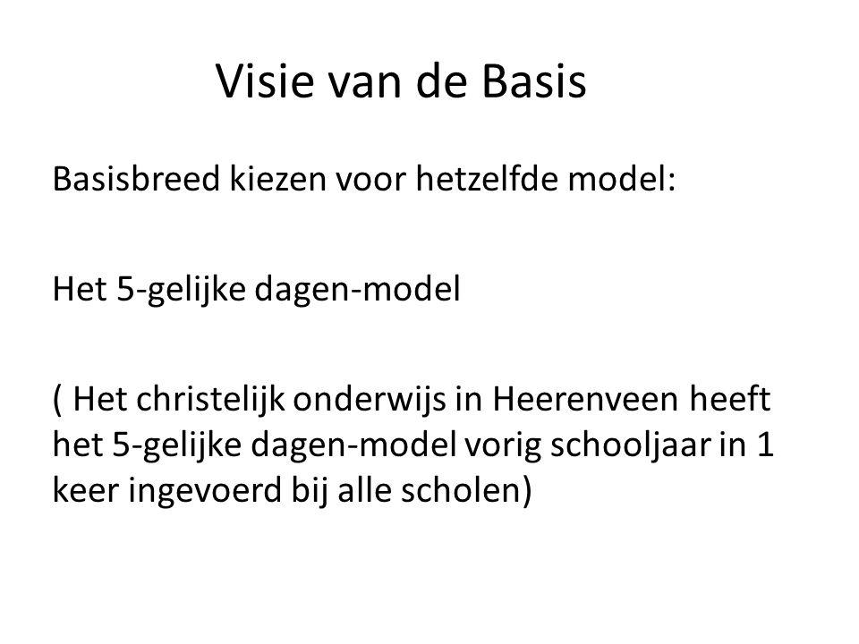 Visie van de Basis Basisbreed kiezen voor hetzelfde model: Het 5-gelijke dagen-model ( Het christelijk onderwijs in Heerenveen heeft het 5-gelijke dag