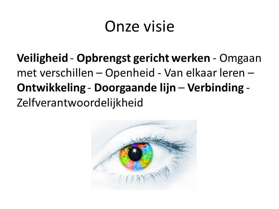 Onze visie Veiligheid - Opbrengst gericht werken - Omgaan met verschillen – Openheid - Van elkaar leren – Ontwikkeling - Doorgaande lijn – Verbinding