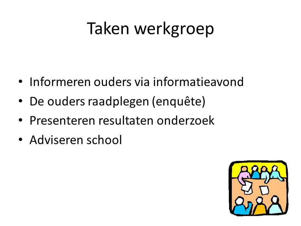 Taken werkgroep • Informeren ouders via informatieavond • De ouders raadplegen (enquête) • Presenteren resultaten onderzoek • Adviseren school