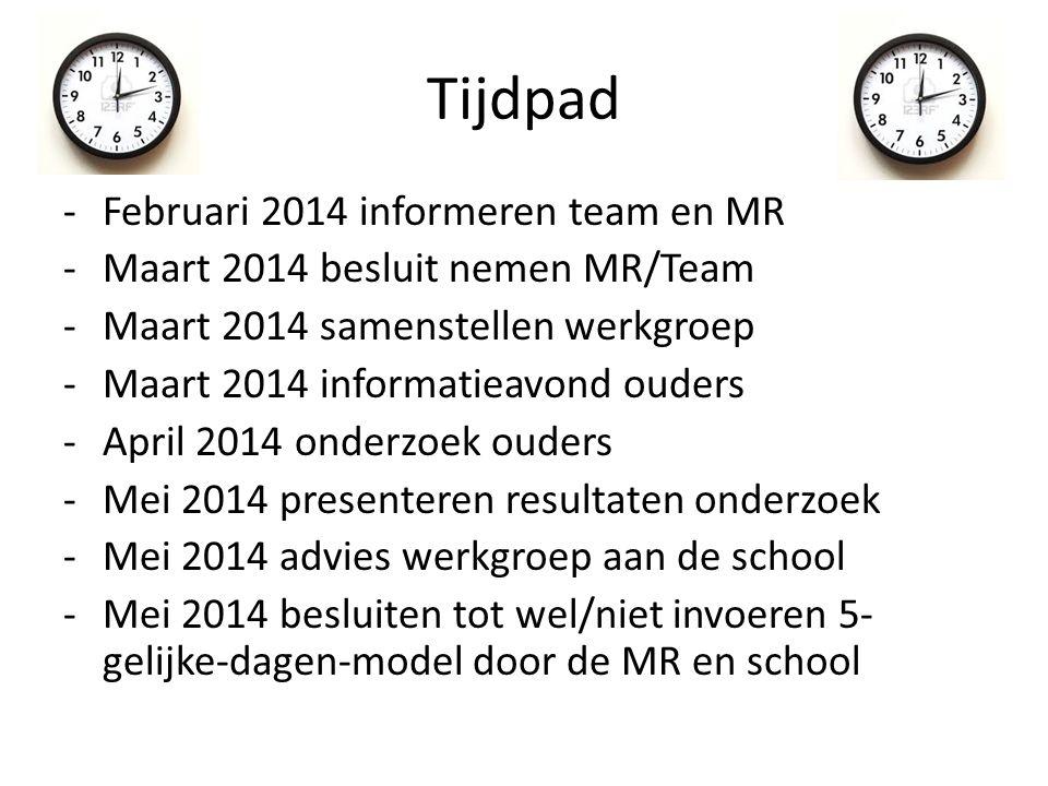 Tijdpad -Februari 2014 informeren team en MR -Maart 2014 besluit nemen MR/Team -Maart 2014 samenstellen werkgroep -Maart 2014 informatieavond ouders -