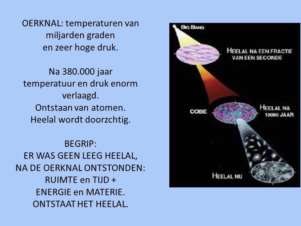 OERKNAL: temperaturen van miljarden graden en zeer hoge druk. Na 380.000 jaar temperatuur en druk enorm verlaagd. Ontstaan van atomen. Heelal wordt do