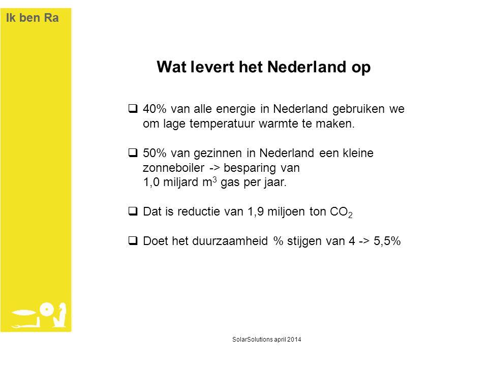  40% van alle energie in Nederland gebruiken we om lage temperatuur warmte te maken.  50% van gezinnen in Nederland een kleine zonneboiler -> bespar