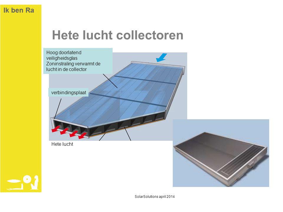 Hete lucht collectoren Hoog doorlatend veiligheidsglas Zoninstraling verwarmt de lucht in de collector Hete lucht verbindingsplaat SolarSolutions apri
