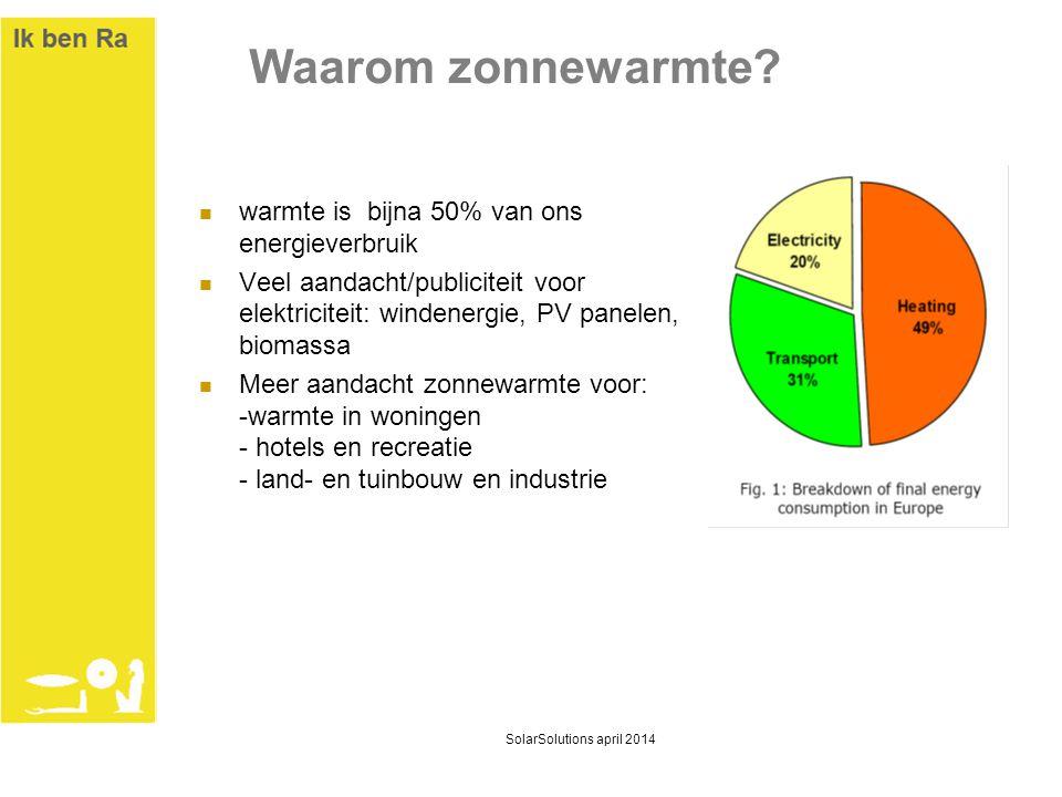 Waarom zonnewarmte?  warmte is bijna 50% van ons energieverbruik  Veel aandacht/publiciteit voor elektriciteit: windenergie, PV panelen, biomassa 