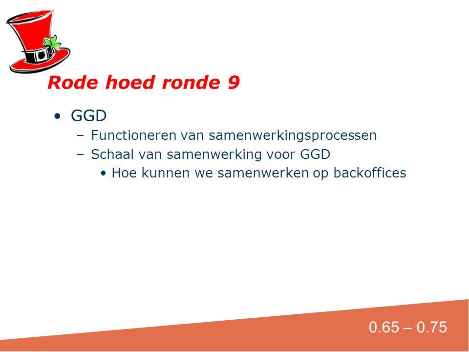 •GGD –Functioneren van samenwerkingsprocessen –Schaal van samenwerking voor GGD •Hoe kunnen we samenwerken op backoffices Rode hoed ronde 9 0.65 – 0.7
