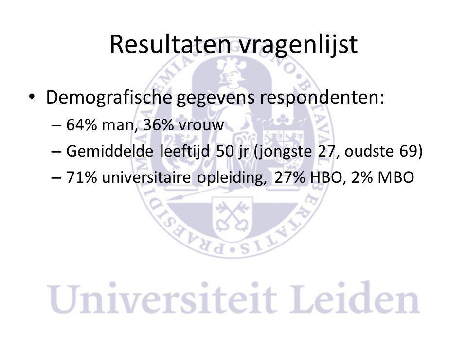 Resultaten vragenlijst • Demografische gegevens respondenten: – 64% man, 36% vrouw – Gemiddelde leeftijd 50 jr (jongste 27, oudste 69) – 71% universitaire opleiding, 27% HBO, 2% MBO