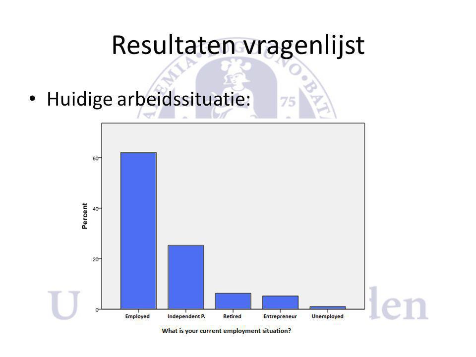 Resultaten vragenlijst • Huidige arbeidssituatie:
