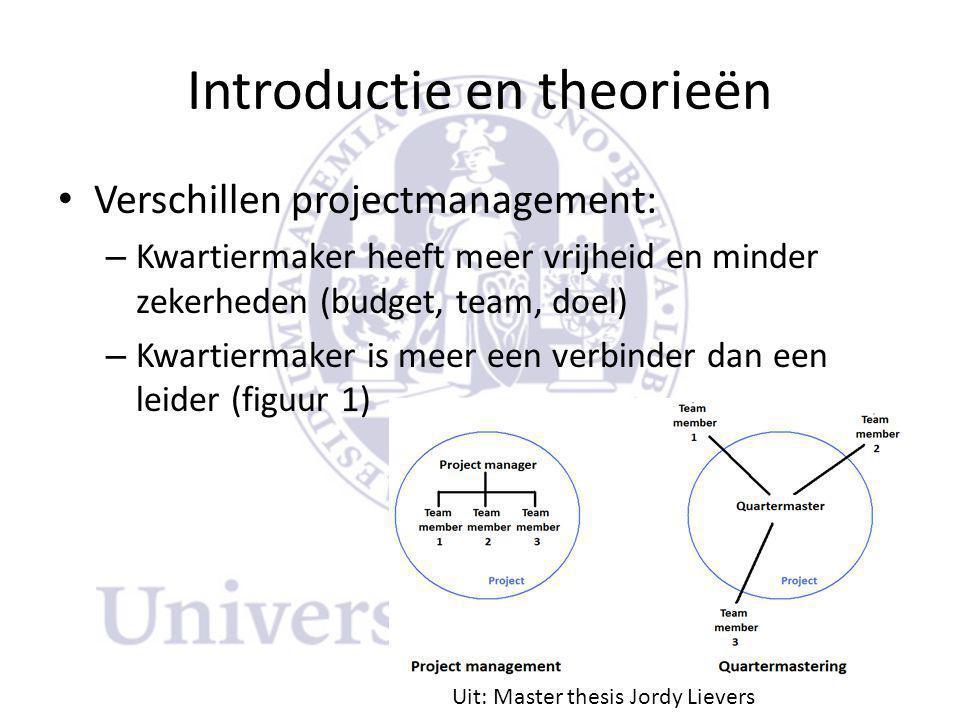 Introductie en theorieën Uit: Powerpointpresentatie Gastcollege kwartiermakers , Huub Janssen, 16 januari 2013