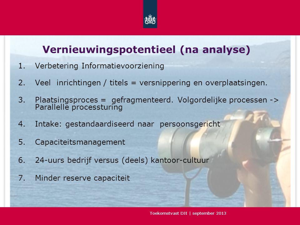 Toekomstvast DJI | september 2013 Vernieuwingspotentieel (na analyse) 1.Verbetering Informatievoorziening 2.Veel inrichtingen / titels = versnippering en overplaatsingen.