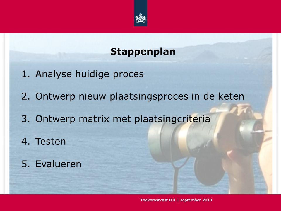 Toekomstvast DJI | september 2013 Stappenplan 1.Analyse huidige proces 2.Ontwerp nieuw plaatsingsproces in de keten 3.Ontwerp matrix met plaatsingcriteria 4.Testen 5.Evalueren