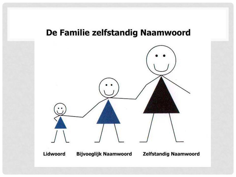 OEFENEN • Oefening: Zelfstandige werkwoorden 1 - jufmelis.nl Oefening: Zelfstandige werkwoorden 1 - jufmelis.nl