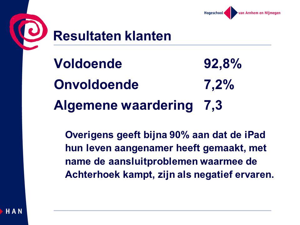 Resultaten klanten Voldoende 92,8% Onvoldoende7,2% Algemene waardering 7,3 Overigens geeft bijna 90% aan dat de iPad hun leven aangenamer heeft gemaakt, met name de aansluitproblemen waarmee de Achterhoek kampt, zijn als negatief ervaren.