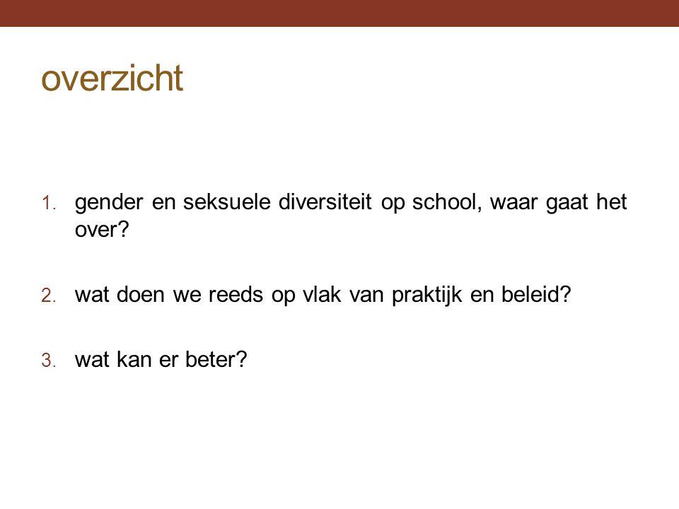 overzicht 1. gender en seksuele diversiteit op school, waar gaat het over? 2. wat doen we reeds op vlak van praktijk en beleid? 3. wat kan er beter?