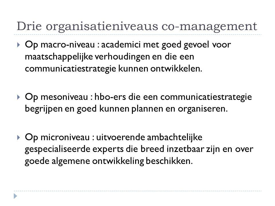 Drie organisatieniveaus co-management  Op macro-niveau : academici met goed gevoel voor maatschappelijke verhoudingen en die een communicatiestrategi